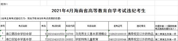 海南高等教育自学考试146人作弊:全部取消成绩