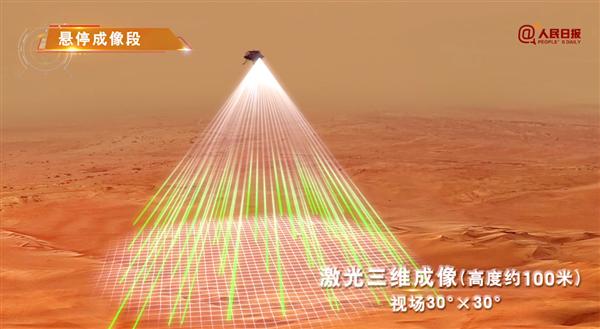 """成功登火!专家科普:天问一号着陆火星""""惊魂九分钟"""""""