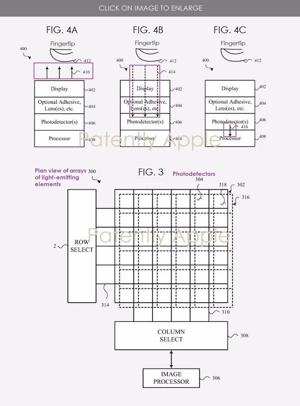 刘海屏腻了!用户最期待Touch ID回归苹果iPhone 13