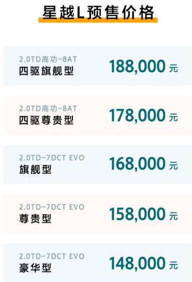 吉利星越L预售14.8万起!沃尔沃2.0T+爱信8AT