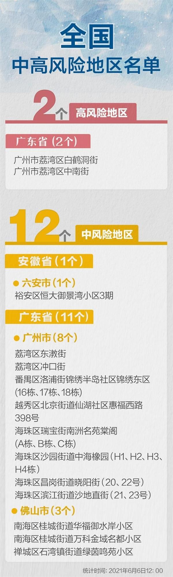 广东吴川发现1例无症状感染者:全国共2个高风险区12个中风险区