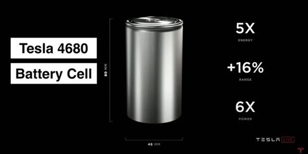 马斯克确认取消新特斯拉Model S Plaid Plus版本:4680电池有难了
