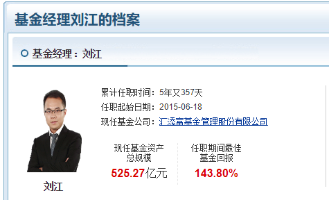当年作文满分 而今管理500亿明星基金经理:提笔写上海高考作文