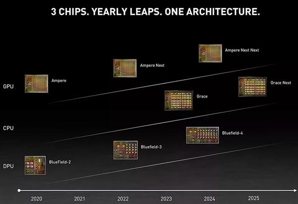 """CPU与GPU、VCU的关系 愈加""""微妙"""""""