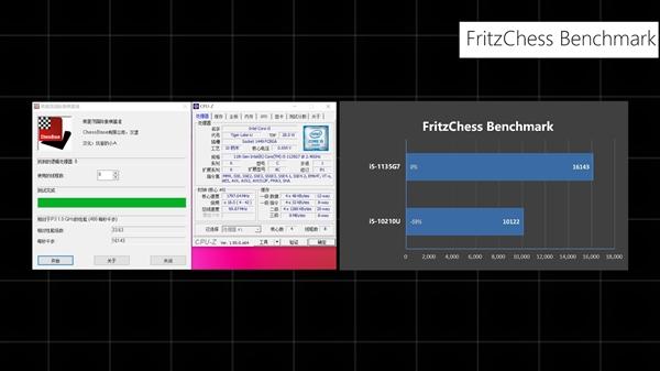 RedmiBook Pro 14视频上手体验:11代酷睿撑起无短板的Redmi笔记本