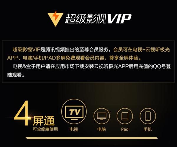 4.5折史低!腾讯视频VIP会员年卡大促:手慢无