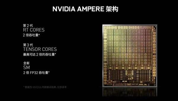 强者上阵 华硕GeForce RTX 3070Ti系列显卡来袭