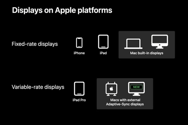 iPhone 13 120Hz屏幕稳了?苹果指导开发者如何适配高刷新率