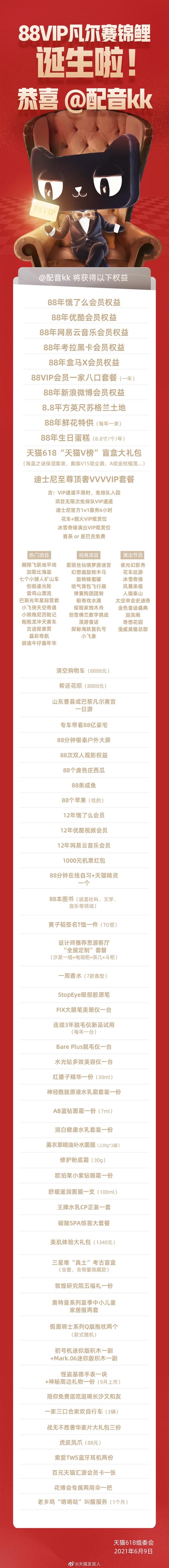 """河南女生喜提天猫618""""88VIP锦鲤"""":击败160万人、独享百万大奖"""