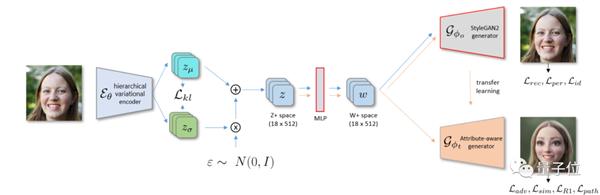 字节AI实习生搞出有趣玩意儿:马化腾、雷军变二次元帅哥