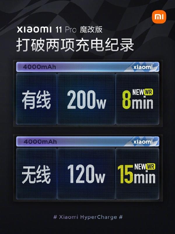 全球第一!小米200W+120W顶级快充问世:官方透露三大秘诀