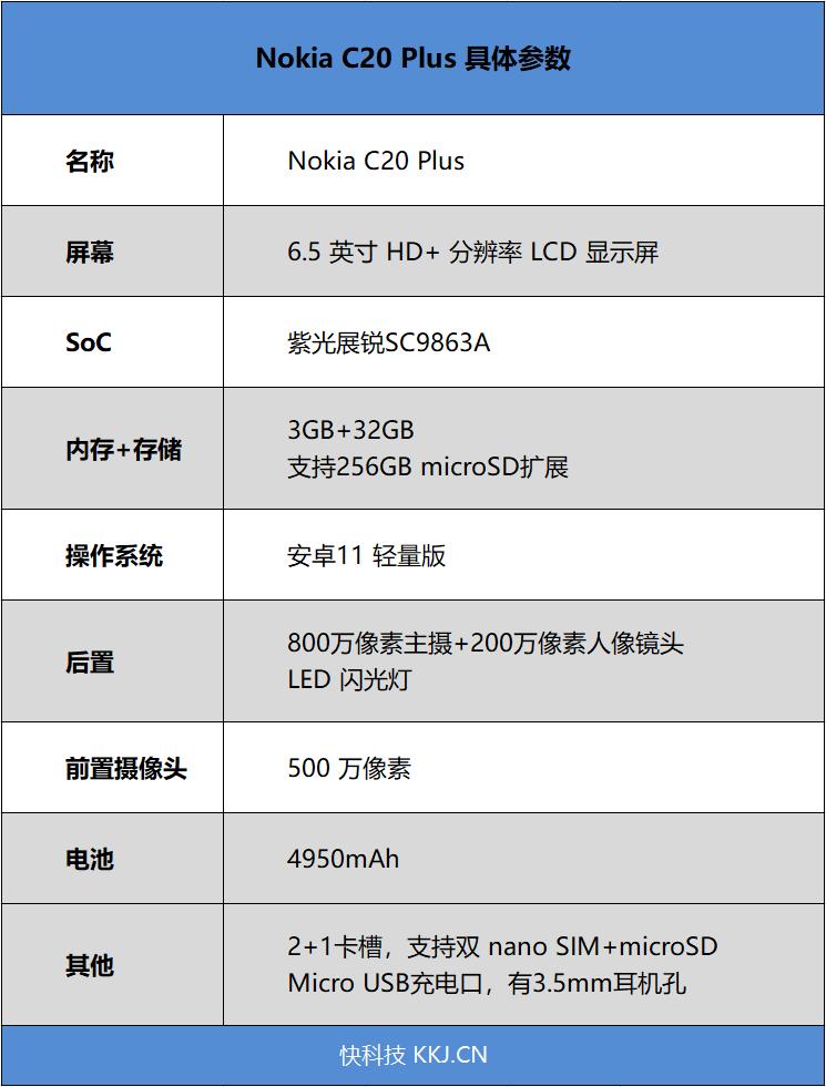 简单好用的百元入门机!Nokia C20 Plus评测:精简安卓11真清流
