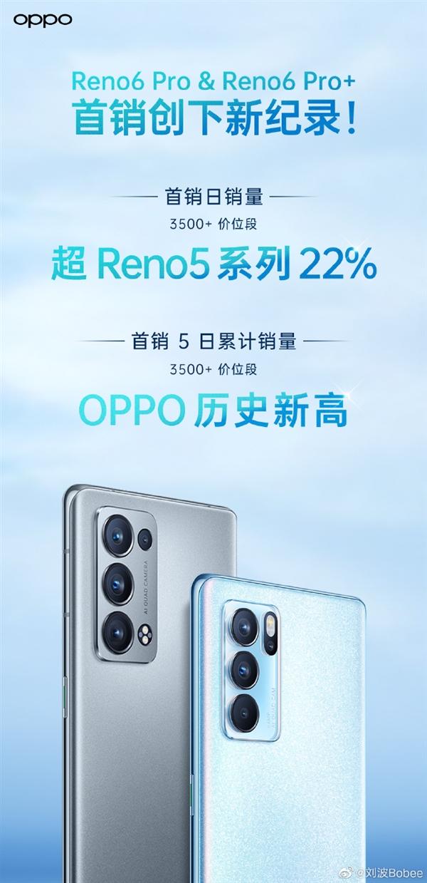 OPPO Reno 6 Pro/Pro+首销创新纪录:3499元起