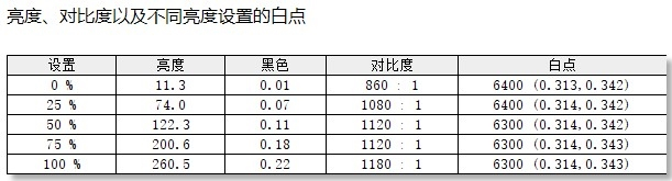 锐龙7 4700G带来极致的能耗比!联想启天A850一体机评测