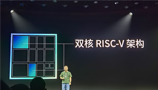 Power consumption reduced by 93%, first independent GPU Huami releases Huangshan 2S self-developed chip