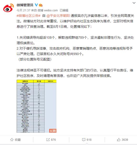 吴亦凡被刑拘:马薇薇苏芒六六社交账号被禁言、990个违规账号永久关闭