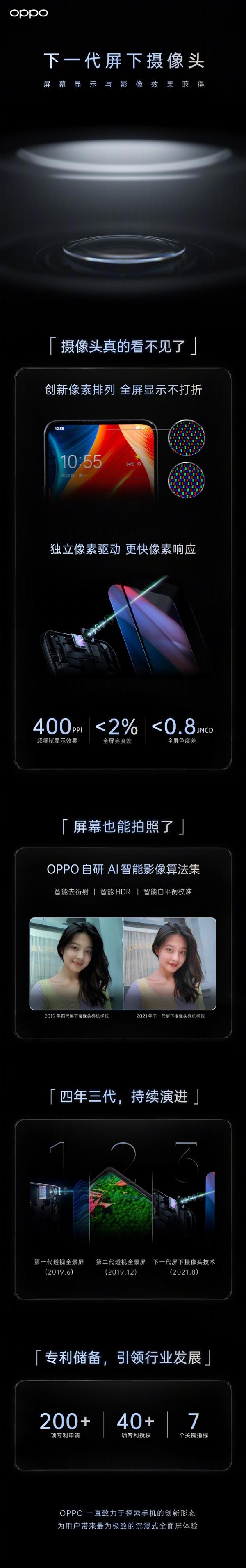 一图了解OPPO下一代屏下摄像头技术:屏幕显示与自拍二者兼得