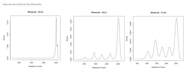iPhone改个地区就会更流畅 这些效果都是暂时的