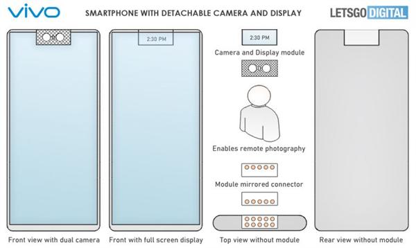 全所未有!vivo摄像头新专利曝光:带有触摸屏的可拆卸摄像头