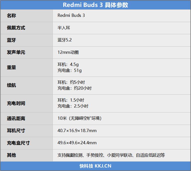 159元就有无损编码!Redmi Buds 3评测:该有的功能一个不少