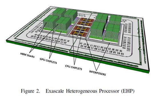 AMD Zen4架構超級APU首曝:沖擊百億億次