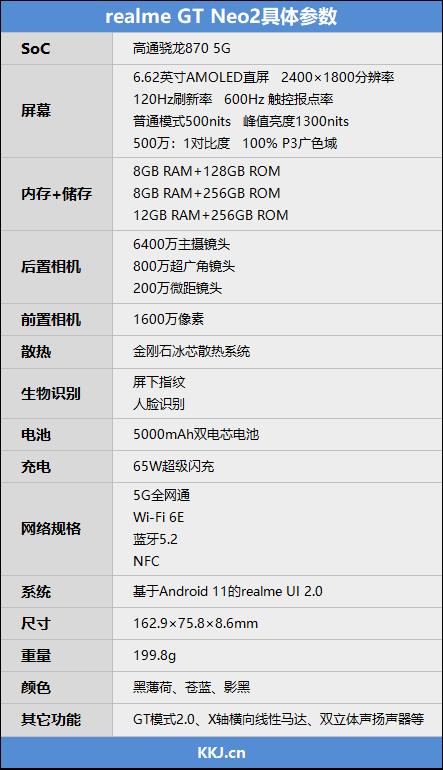 """直逼旗舰!realme 真我GT Neo2评测:骁龙870真""""冰龙"""""""