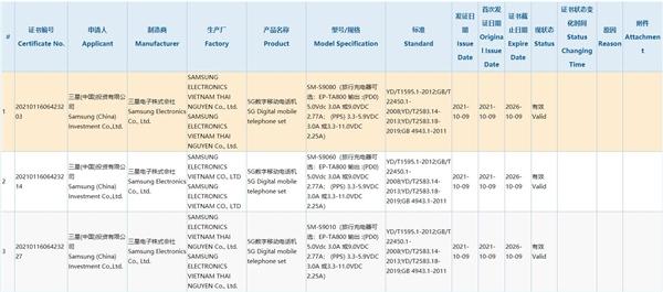 首批搭载高通骁龙898!三星Galaxy S22系列国行版获3C认证